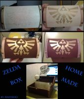 Evolution of my Zelda box/chest by MasterIso