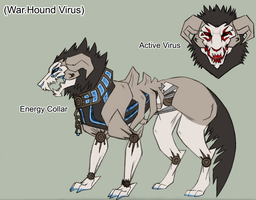 WarHound Virus Basic Color Sheet by KasaraWolf