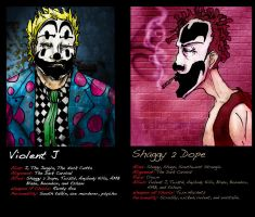ICP: character profiles by DrewtheUnquestioned