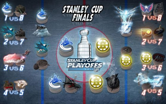 NHL STANLEY CUP FINALS 2011 by melies