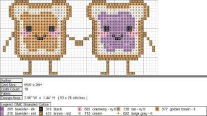 PBJ XStitch Pattern by aeiouna