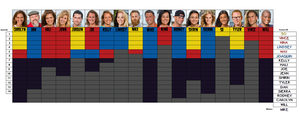Survivor Worlds Apart chart by bad-asp