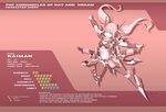 The CoDD: KAIMAN-00 Character Sheet by Nsio