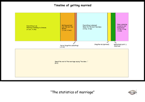 149 - Statistics of marriage by miarchy