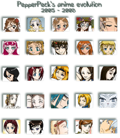 Anime Evolution sheet by PepperPeck
