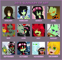 Project Halfbreed's 2013 art summary by ProjectHalfbreed