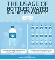 Rappers and their Water by Gromuls