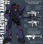 MS-11 Action Zaku PP-78 by twtmaster
