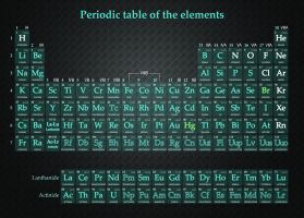 Periodic table of the elements by LilienB