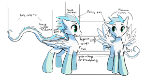C: Patch Reference Page Version 2! by DarkFlame75