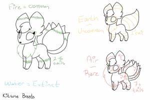 MLP species - Kitsune Reference by angrykarin666
