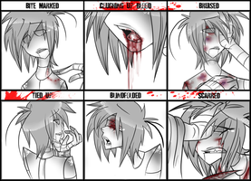 Character Abuse Meme - Virus by BlasticHeart