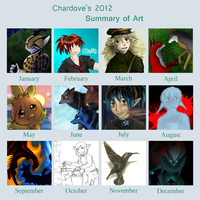 2012 Summary of art by Chardove