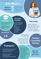 Julie Infographic Resume Format by richardnivey