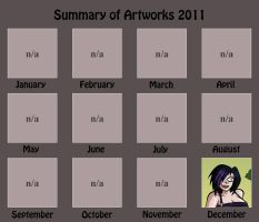 Summary 2011 by ReallyAngry
