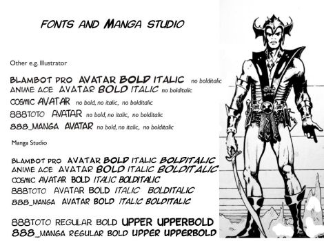 Manga and comic Fonts by 888toto
