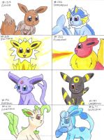 Chibi Eevee + Evolutions by zeaeevee