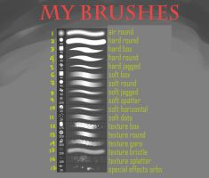 My Brush Set by Lalcimo