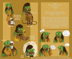 Mages of Element - Nyadi Reference by Genolover