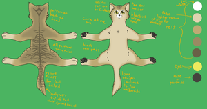 Witherkit ref by Oranguin