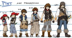 Pint -Age Progression Chart- by MichaelMayne