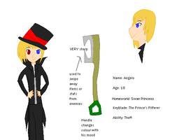 Angelo Ref: Pixel by animalla