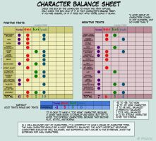 Character Balance Sheet Meme by theunknown1
