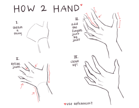 The most useless hand tutorial.. by fuwaffy
