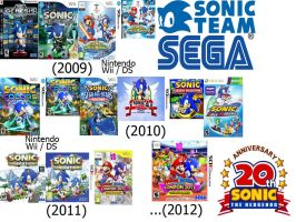 Sonic the Hedgehog Timeline 2009 - 2012 by WarriorIkki-toac50