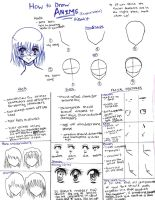 .:How To Draw Anime: Heads F:. by Myztsmajik