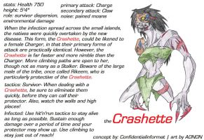L4D New Infected - The Crashette by Aonon