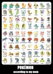 Pokemon according to my mom by Hodgieee