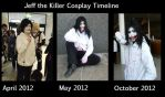 Jeff the Killer Cosplay - Timeline by Shadow-Industries