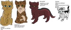 Midshadow's first set of kits REF by TheHufflepuffCat