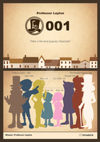 professor layton infographic by paperartist9890