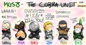 The Cobra Unit- Final by Inonibird