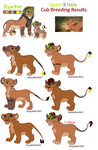 Jaxter X Nala Cub Breeding Results by KoyukitoriGirl