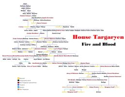 House Targaryen Family Tree by SingerofIceandFire