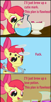Applebloom the alchemist by mrwoo6