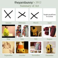 2012 art meme summary by theyarnbunny