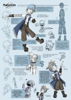 Malcolm Reference Sheet by FrostTechnology
