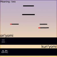 Kanji - Two by LearningJapanese