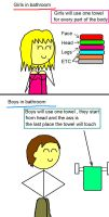 How boys and girls use towels by TheAdamBryant