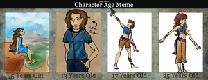 Character ages meme by kitoridragoness