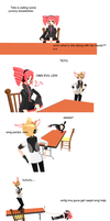 TETO VS LEN: ONE THE PANTY OF THE BREADSTICK LOVER by MomoHinamoru