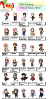 What my Big brother thinks of Hetalia by Memichow