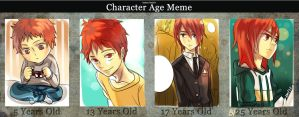 Character Age Meme: .01 by KidCurious