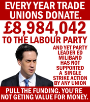 No Value for Labour by Party9999999