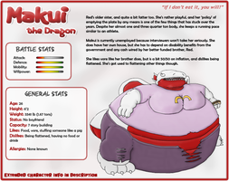 BIO - Makui by The-Fat-Red-Dragon