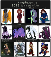 2015 Summary Of Art by TalkativeTactician